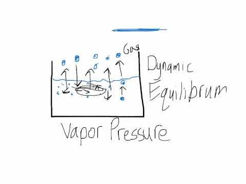Download Chemistry Equilibrium Part 3 (Dissolution Of