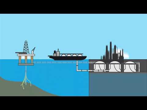 Fundamentals of upstream, midstream and downstream