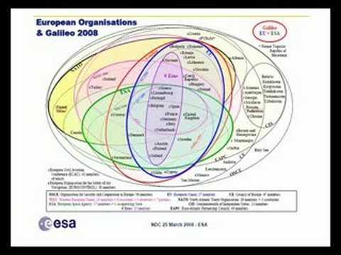 2008: Geo-information demand for rapid response (Bequignon)