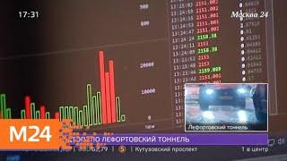 Смотреть видео Курс евро достиг минимальной отметки с начала года - Москва 24 онлайн