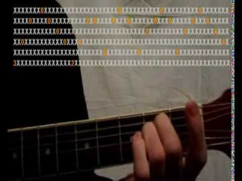 Staind Right Hereacoustic Intro Tab Youtube