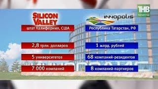 Иннополис сегодня: 3 тыс. жителей, школа, детсад, университет, физико-математический лицей - ТНВ