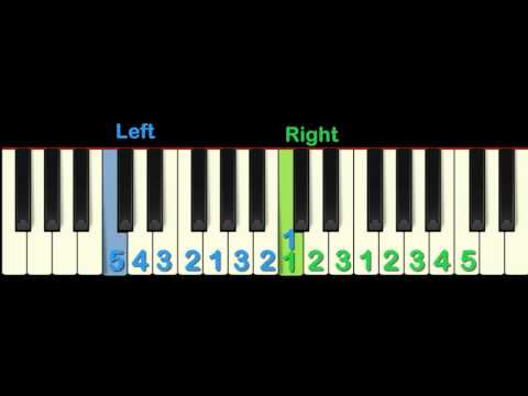 C Major Scale piano lesson tutorial