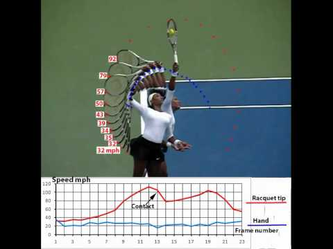 image Serena williams a slow wet taste