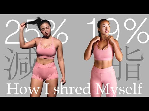 Fitness #6 How I Shred Myself? 我的減脂歷程大公開!