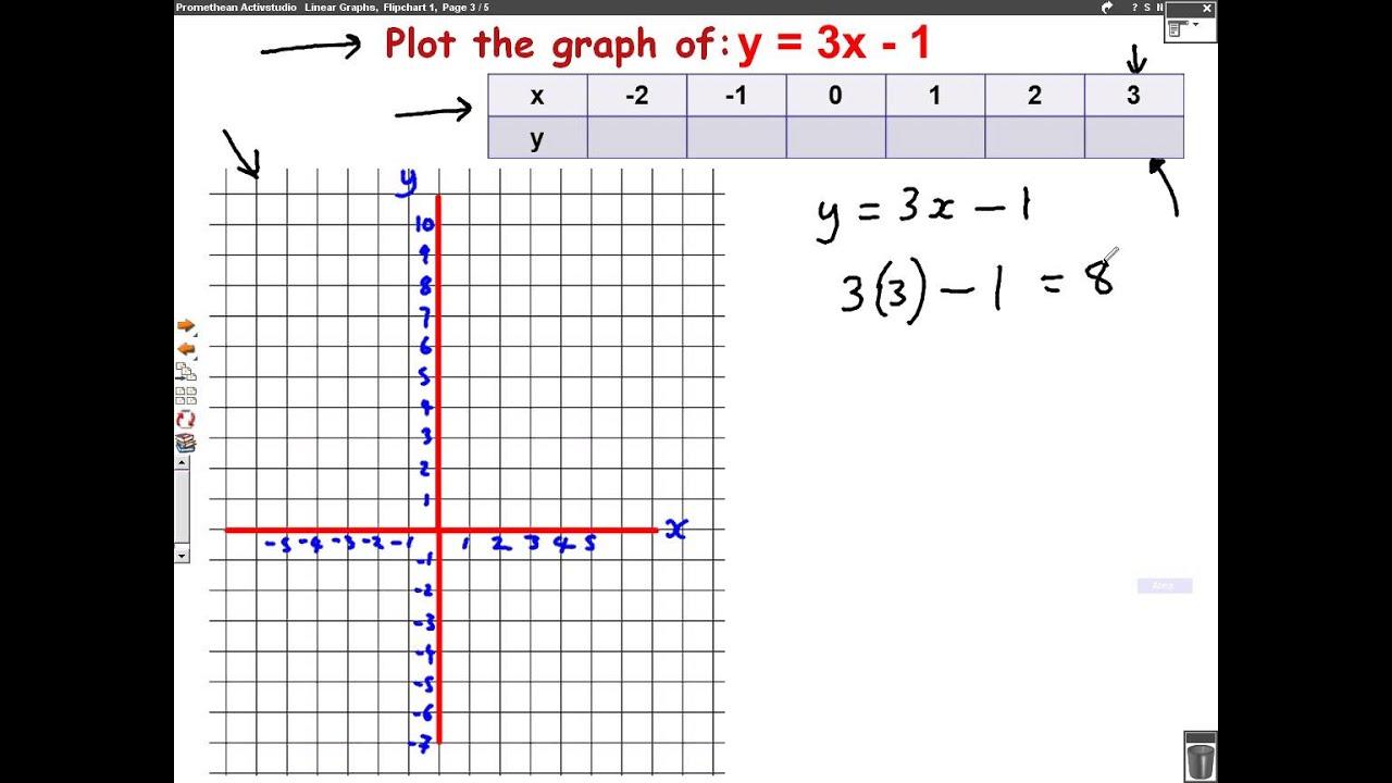 Drawing Lines Using Y Mx C : Plotting graphs y mx c mathscast youtube