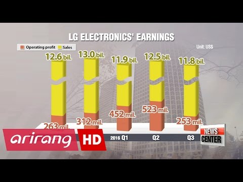 Samsung Electronics, LG Electronics release Q3 earnings reports