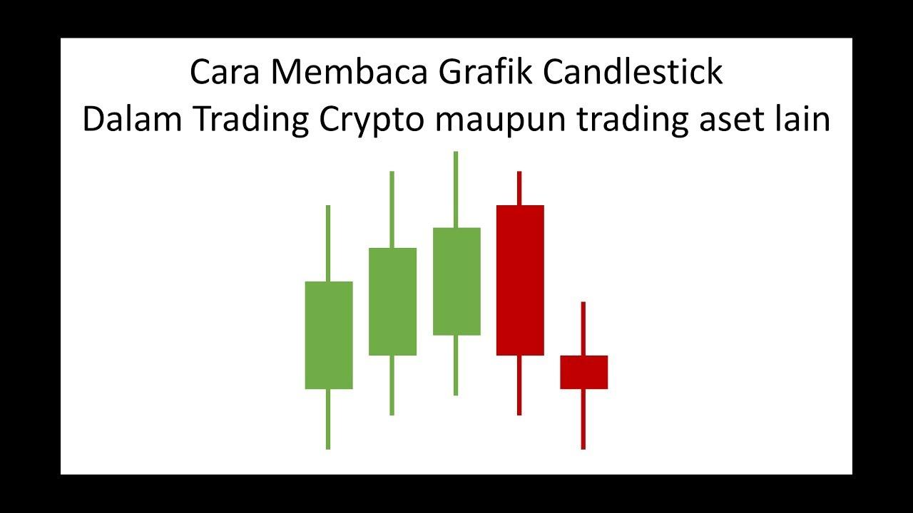 Kumpulan Strategi Trading Bitcoin Pasti Profit Untuk Pemula Dengan Mudah