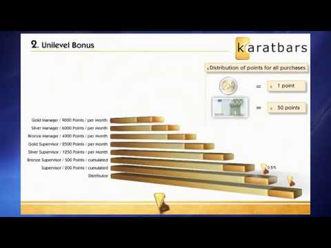 Karatbars: Is this just another gold bars scam? [Review]