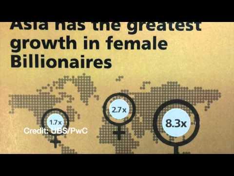 Female billionaires outpace males