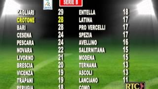 Serie B, Risultati E Classifica 14° Giornata Rtc Telecalabria