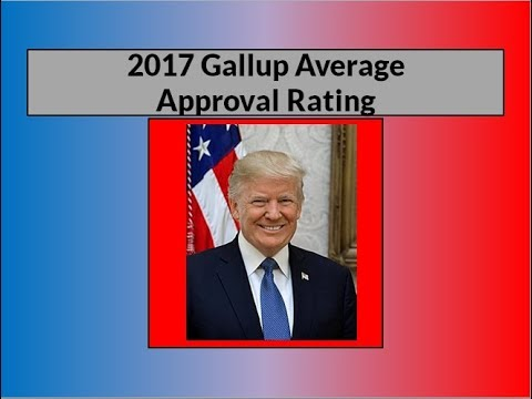 Donald Trump's Approval Rating 2017 Gallup Average
