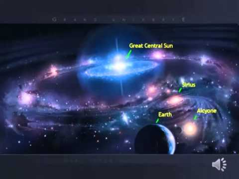 Image result for galactic central sun in the south