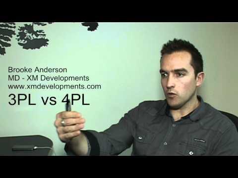 3PL vs 4PL Explained - YouTube