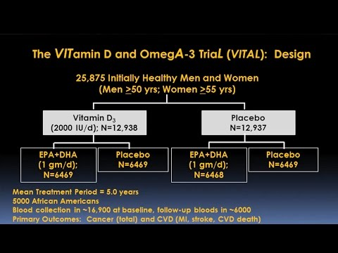 Vitamin D And Omega-3s Impact On Chronic Disease Prevention Video – Brigham And Women's Hospital