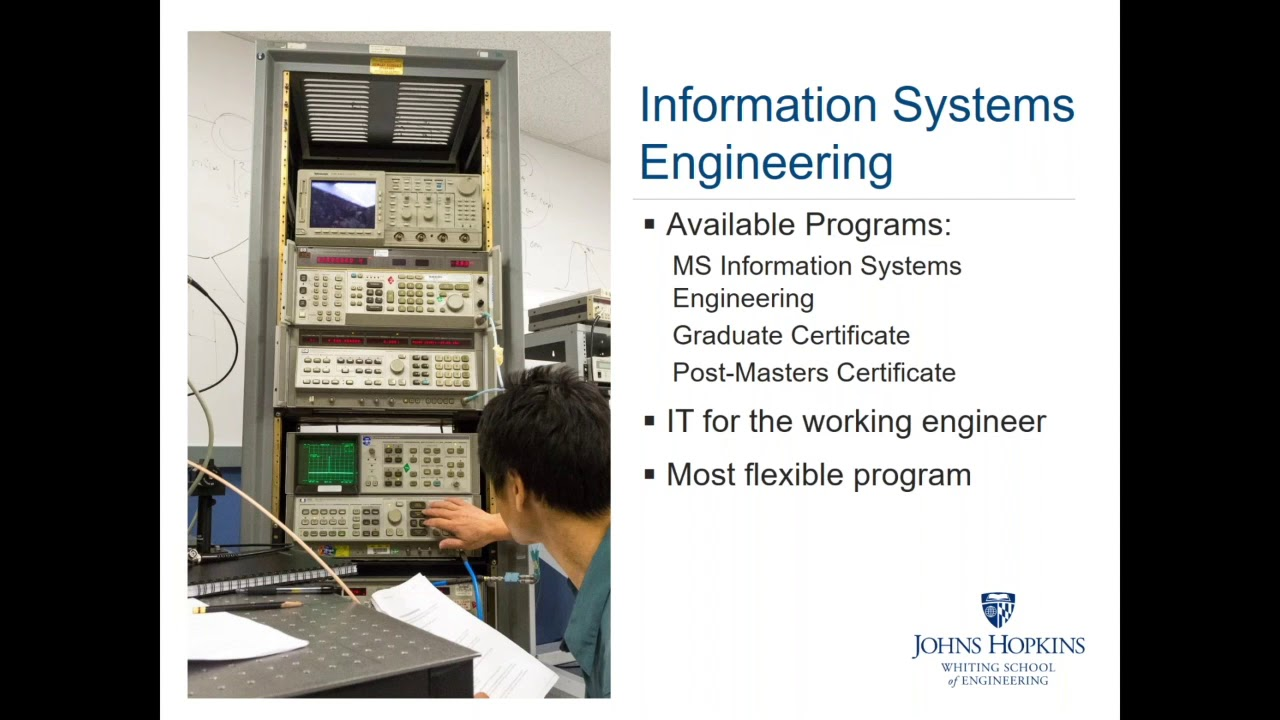 Computer Science Cybersecurity Information Systems Engineering