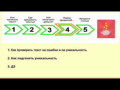 4/5 Как проверить текст на ошибки и пунктуацию | Как проверить текст на уникальность без регистрации