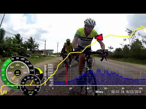 33rd Belmopan Cycling Classic first 60 miles