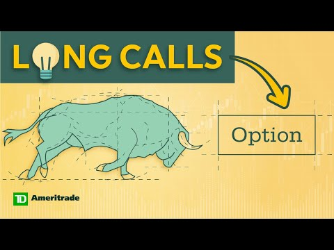 A Smarter Long Call Options Strategy | How to Buy Calls on thinkorswim®