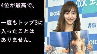 関連動画 【板野友美】TAKAHIROに未練執着⁈病みツイートに批判殺到‼ htt...
