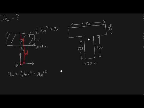 moment of inertia of area T bar
