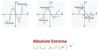 MCV4U/Grade 12 Calculus & Vectors - 3.2 - Extreme Values
