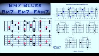 blues backing track in bm7 6 8 how to improvise perfect solos over chord changes 100bpm