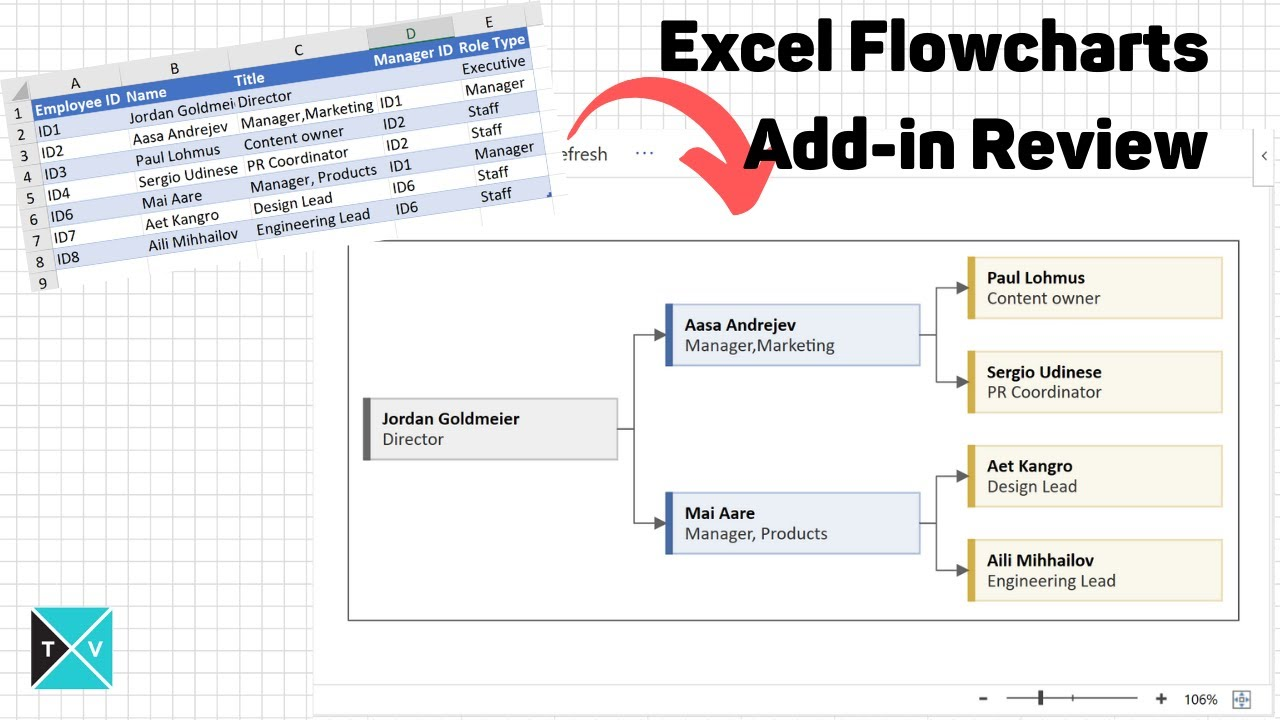 process flow diagram in visio microsoft excel visio data visualizer add in for excel a quick  microsoft excel visio data visualizer