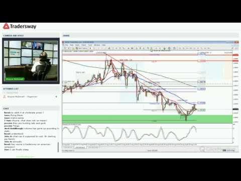 Forex Trading Strategy Video For Today: (LIVE Thursday August 18 2016)