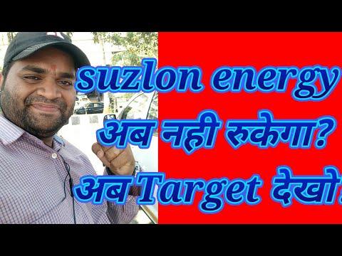 Suzlon energy share live| suzlon energy latest news|