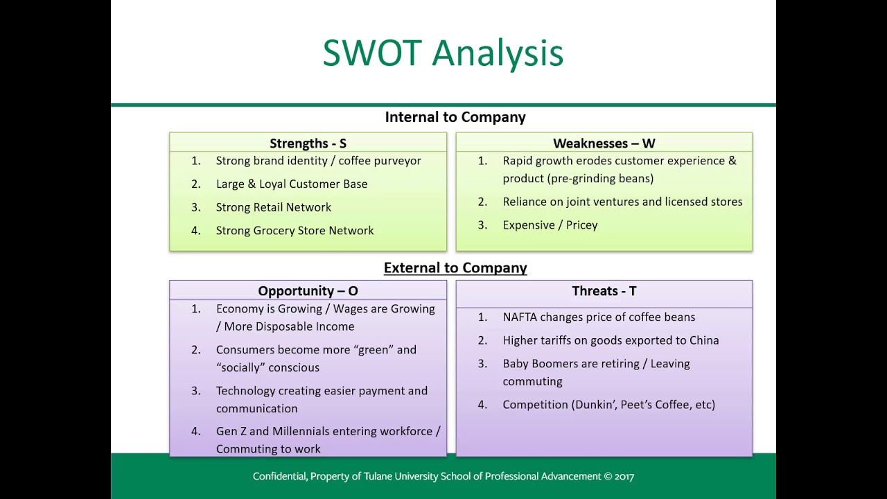 Pest And Swot Analysis Starbucks Example