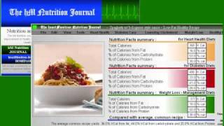 Spaghetti and Pasta Healthy Recipes Mediterranean Style