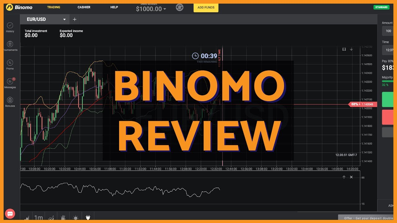 the binary options secret review youtube