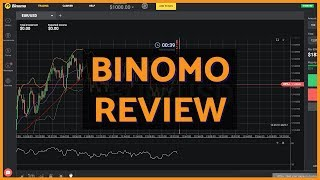 Binomo Binary Options Broker Review - Is It Good for Making Money?(, 2017-07-13T21:51:03.000Z)