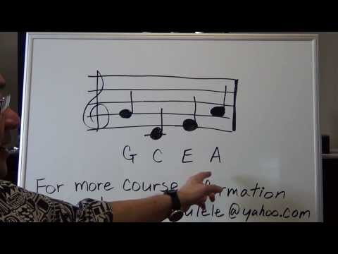 Beginning Ukulele 1A Music Notes