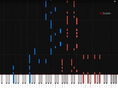 Vote No on : Sia Chandelier Piano Tutor
