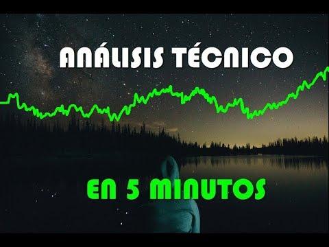 análisis-técnico-de-los-mercados-financieros-|-en-5-minutos