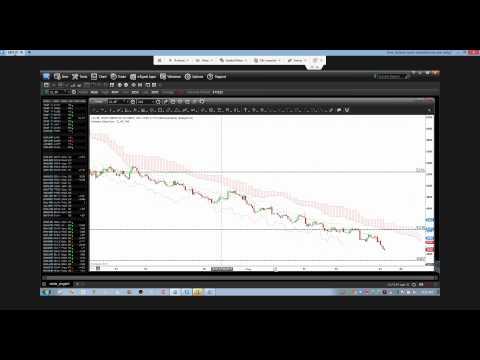 Market Executive Summary Aug 24 2015