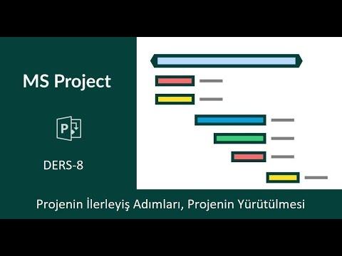 Ms Project - 8 - Projenin İlerleyiş Adımları, Projenin Yürütülmesi