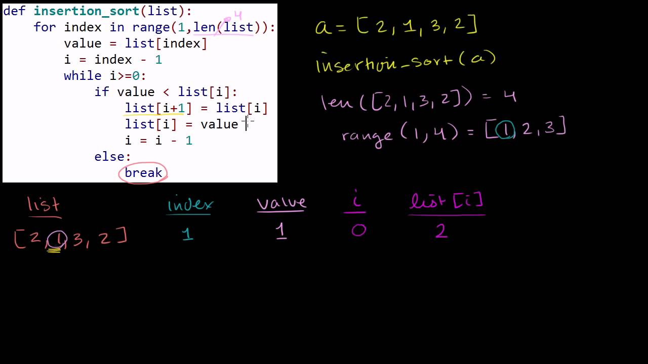 Stepping Through Insertion Sort Function