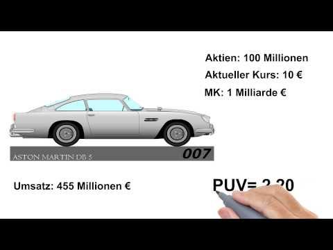 Livehandel 1 Pip/Punkt Scalping mit Wim Lievensиз YouTube · Длительность: 6 мин52 с