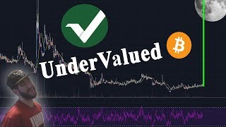 VertCoin is UNDERVALUED? | Why is Bitcoin Dumping?