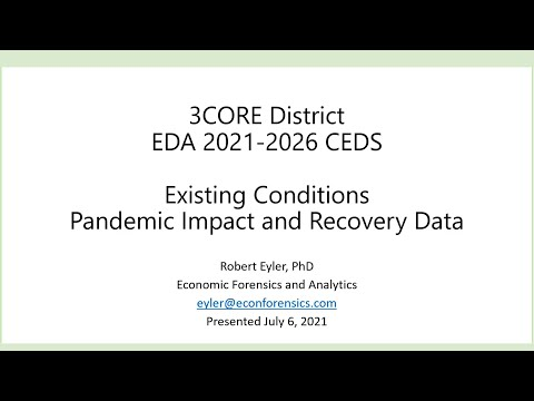 3CORE Recovery Data