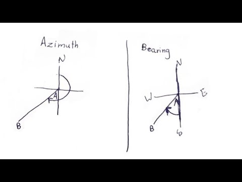 Surveying: Bearing and azimuth