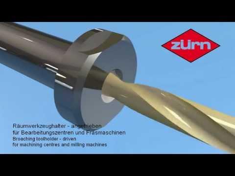zürn_gmbh_&_co._kg_video_unternehmen_präsentation