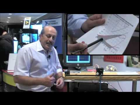 Demonstration of CTCR on an Inverted Pendulum - ACC 2012 Montreal