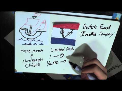 Dutch-East India Company