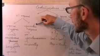 Словообразование английских наречий