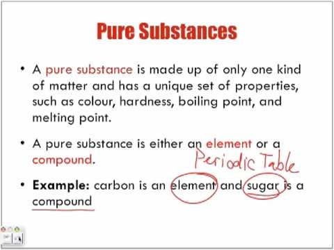 Classifying Matter And Pure Substances Youtube