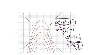 Multivariable Calculus Lagrange Level Curves Constraint Practice